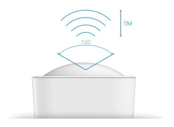 MultiSensor 6 - Motion
