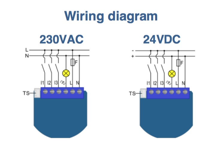 Qubino Flush DImmer Wiring Diagram